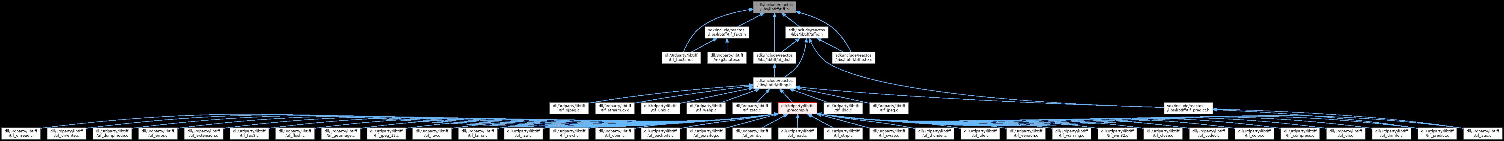 ReactOS: sdk/include/reactos/libs/libtiff/tiff h File Reference