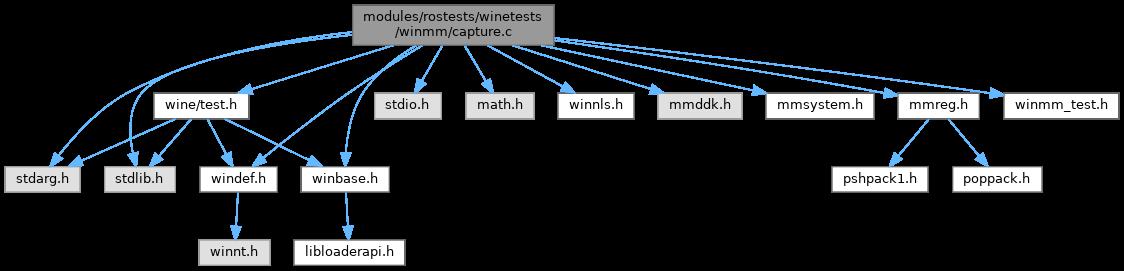 wave_format_extensible header