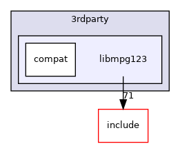 sdk/lib/3rdparty/libmpg123