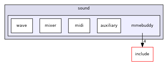 sdk/lib/drivers/sound/mmebuddy