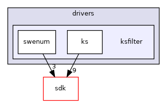 drivers/ksfilter